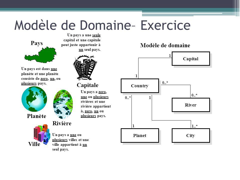 1..* 1 0..* 1 1 1 Modèle de Domaine– Exercice Modèle de domaine Un pays a une seule capital et une capitale peut juste appartenir à un seul pays. Capi