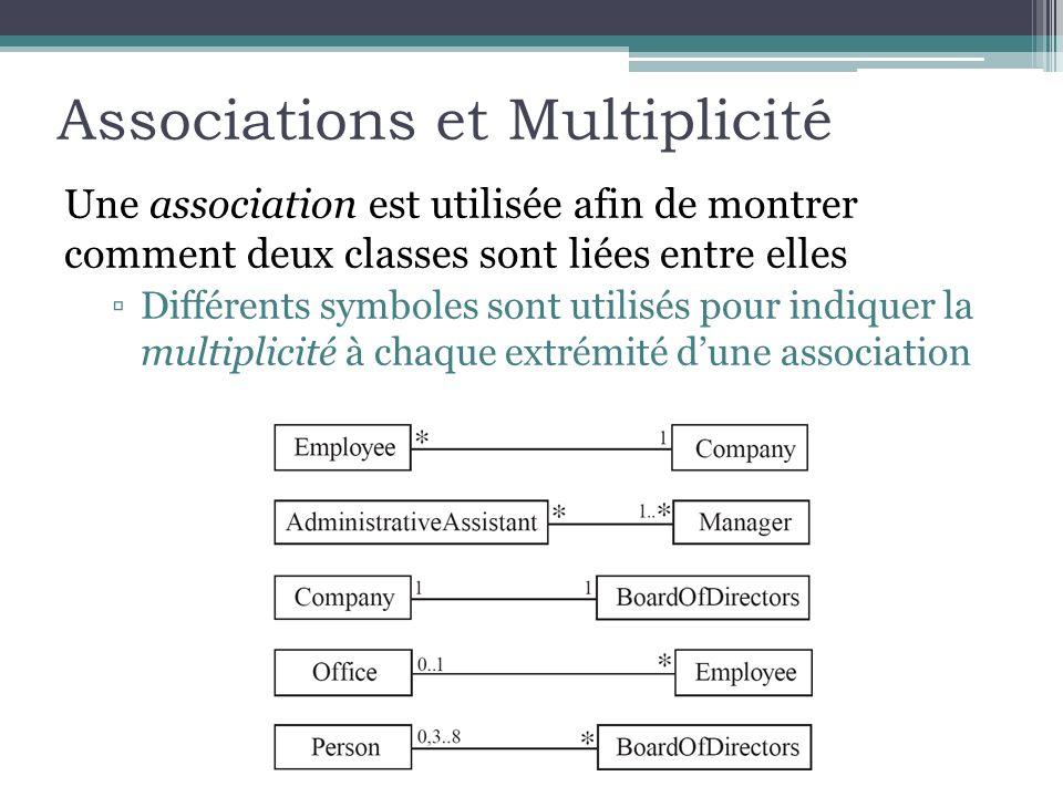 Associations et Multiplicité Une association est utilisée afin de montrer comment deux classes sont liées entre elles Différents symboles sont utilisé