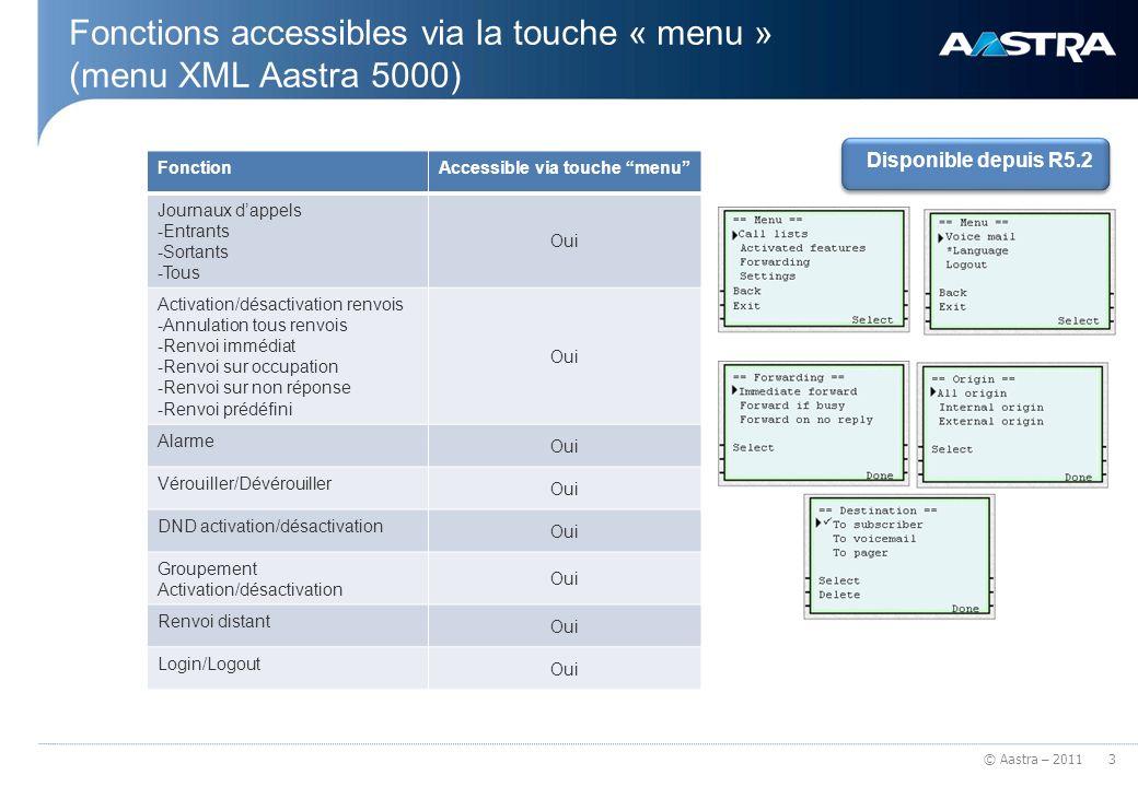 © Aastra – 2011 FonctionAccessible via touche menu Journaux dappels -Entrants -Sortants -Tous Oui Activation/désactivation renvois -Annulation tous re