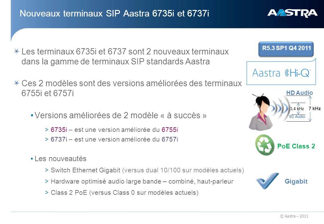 © Aastra – 2011 Nouveaux terminaux SIP Aastra 6735i et 6737i Les terminaux 6735i et 6737 sont 2 nouveaux terminaux dans la gamme de terminaux SIP stan