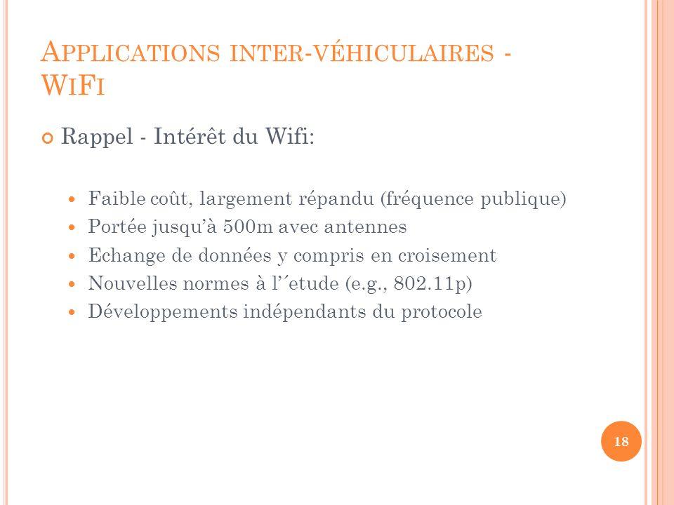 A PPLICATIONS INTER - VÉHICULAIRES - W I F I Rappel - Intérêt du Wifi: Faible coût, largement répandu (fréquence publique) Portée jusquà 500m avec ant