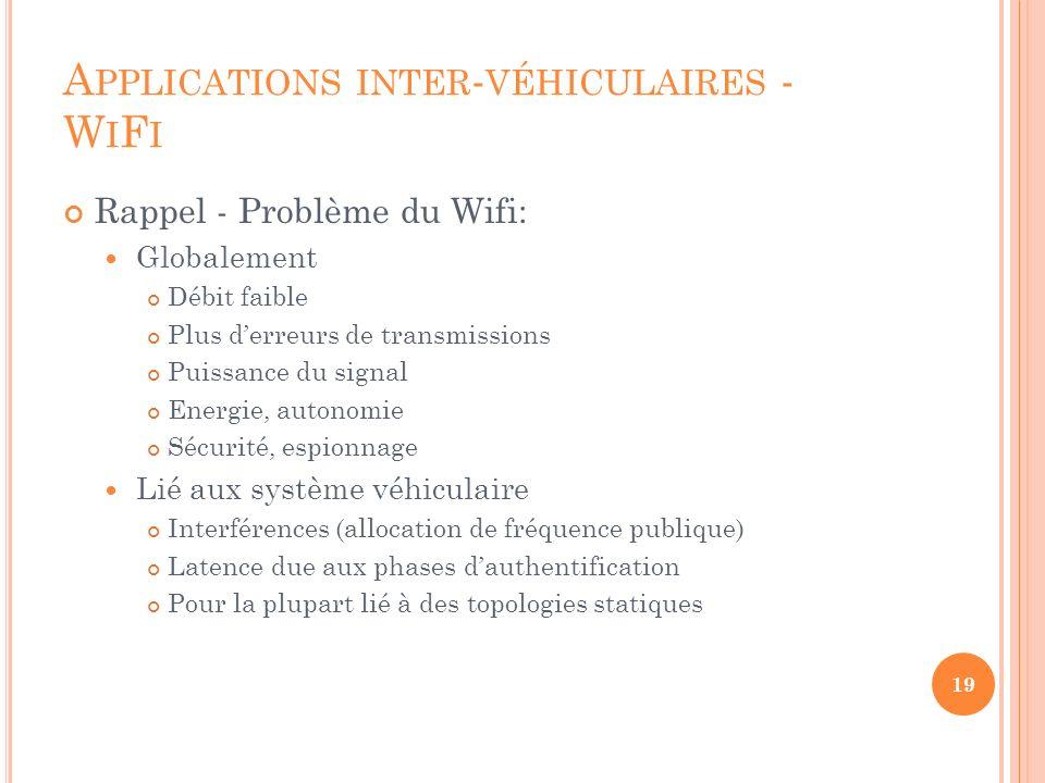 A PPLICATIONS INTER - VÉHICULAIRES - W I F I Rappel - Problème du Wifi: Globalement Débit faible Plus derreurs de transmissions Puissance du signal En