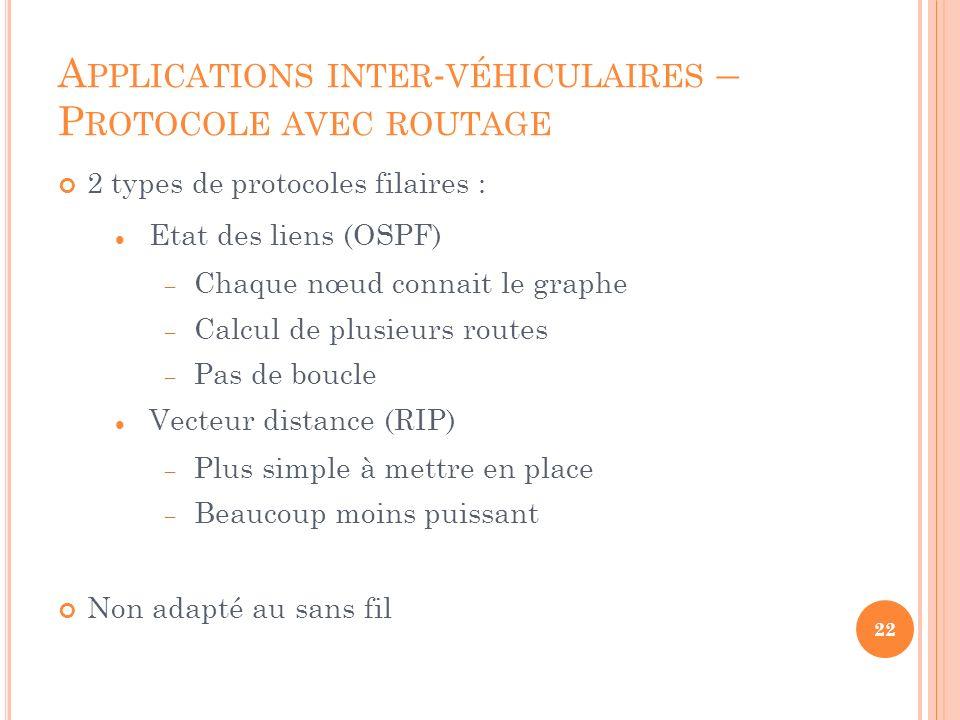 2 types de protocoles filaires : Etat des liens (OSPF) Chaque nœud connait le graphe Calcul de plusieurs routes Pas de boucle Vecteur distance (RIP) P