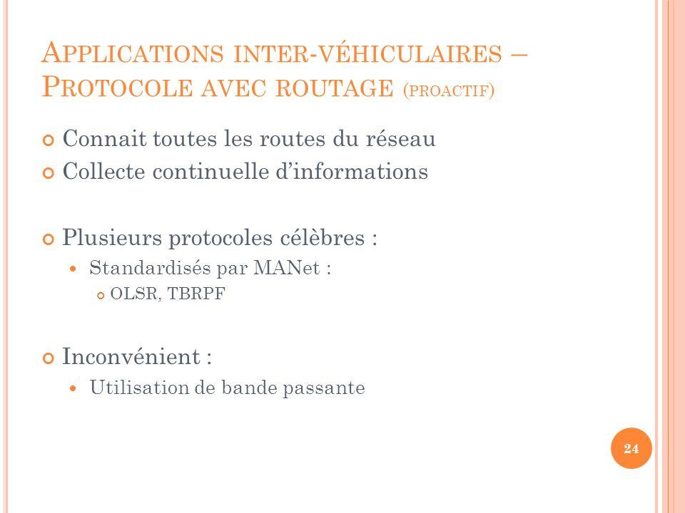 A PPLICATIONS INTER - VÉHICULAIRES – P ROTOCOLE AVEC ROUTAGE ( PROACTIF ) Connait toutes les routes du réseau Collecte continuelle dinformations Plusi