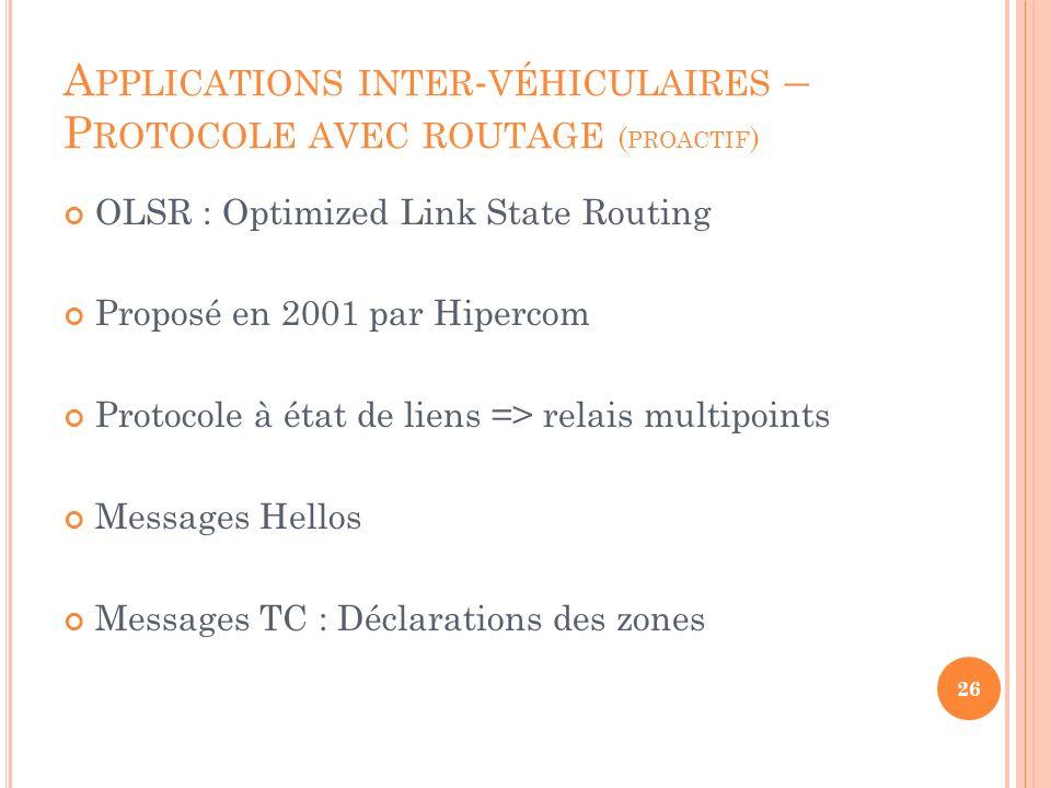 OLSR : Optimized Link State Routing Proposé en 2001 par Hipercom Protocole à état de liens => relais multipoints Messages Hellos Messages TC : Déclara