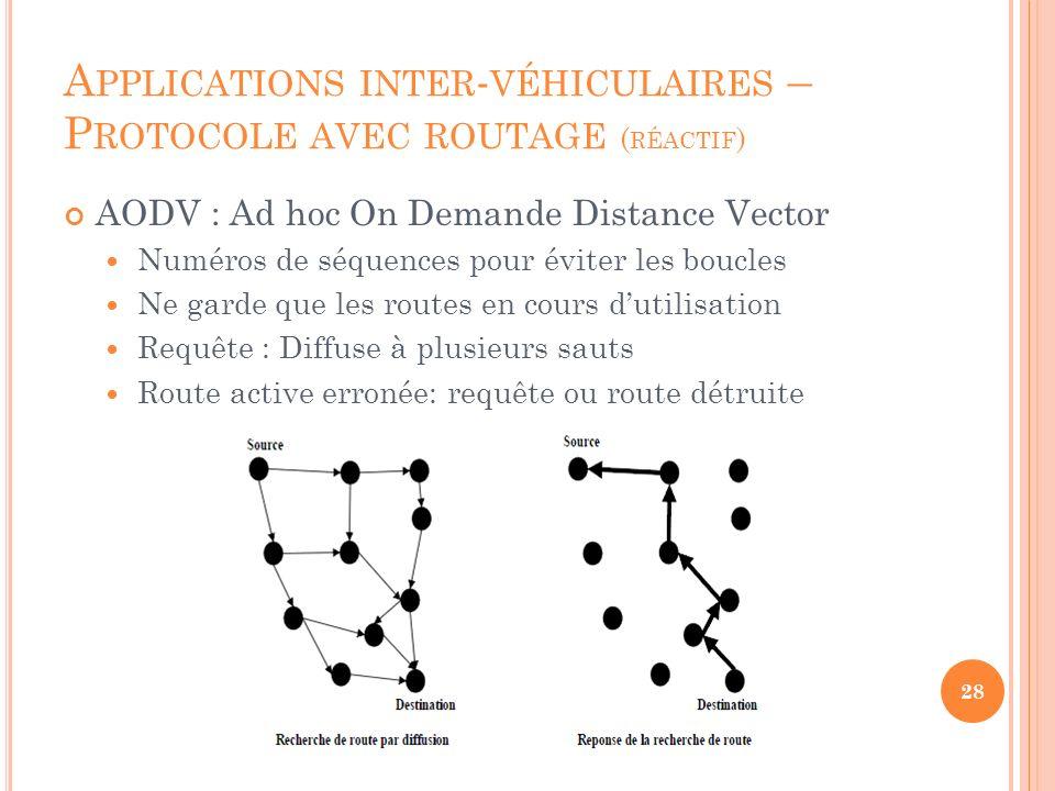 AODV : Ad hoc On Demande Distance Vector Numéros de séquences pour éviter les boucles Ne garde que les routes en cours dutilisation Requête : Diffuse