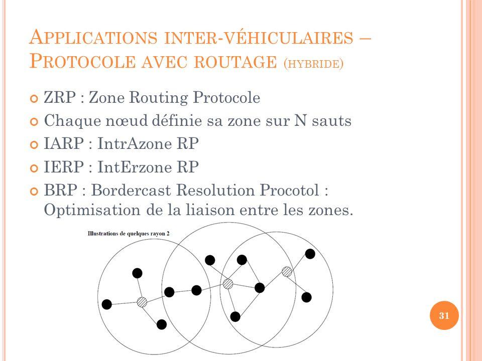 CBRP : Cluster Based Routing Protocol Réseau divisé en plusieurs zones : Clusters Nœud chef : plus petit ID Pas de liens entre 2 chefs 32 A PPLICATIONS INTER - VÉHICULAIRES – P ROTOCOLE AVEC ROUTAGE ( HYBRIDE )