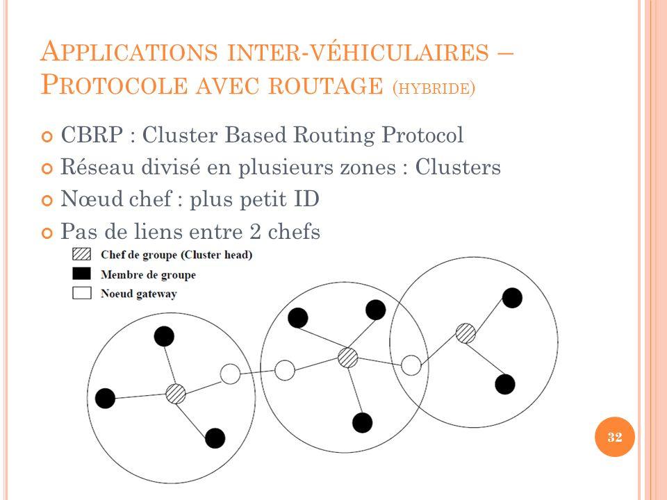 CBRP : Cluster Based Routing Protocol Réseau divisé en plusieurs zones : Clusters Nœud chef : plus petit ID Pas de liens entre 2 chefs 32 A PPLICATION