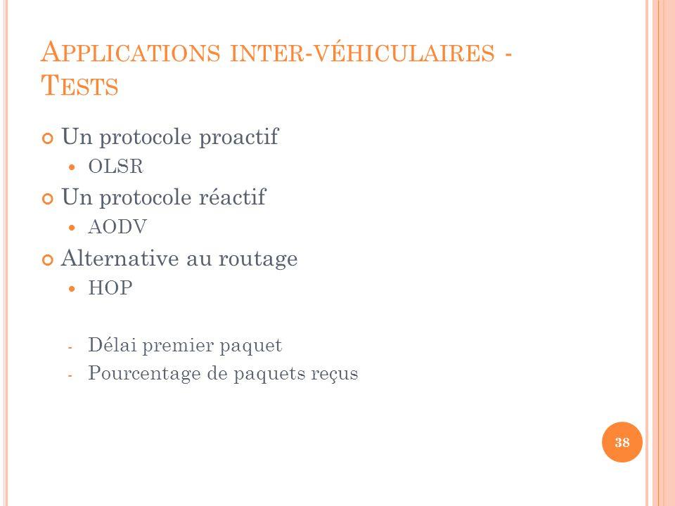 A PPLICATIONS INTER - VÉHICULAIRES - T ESTS Conditions de tests 20 voitures Vitesse distance de sécurité (2 s) 1Mbit/s ou 2Mbit/s (broadcast), portée 250m Distance dernier relai > 200m et même cap 39