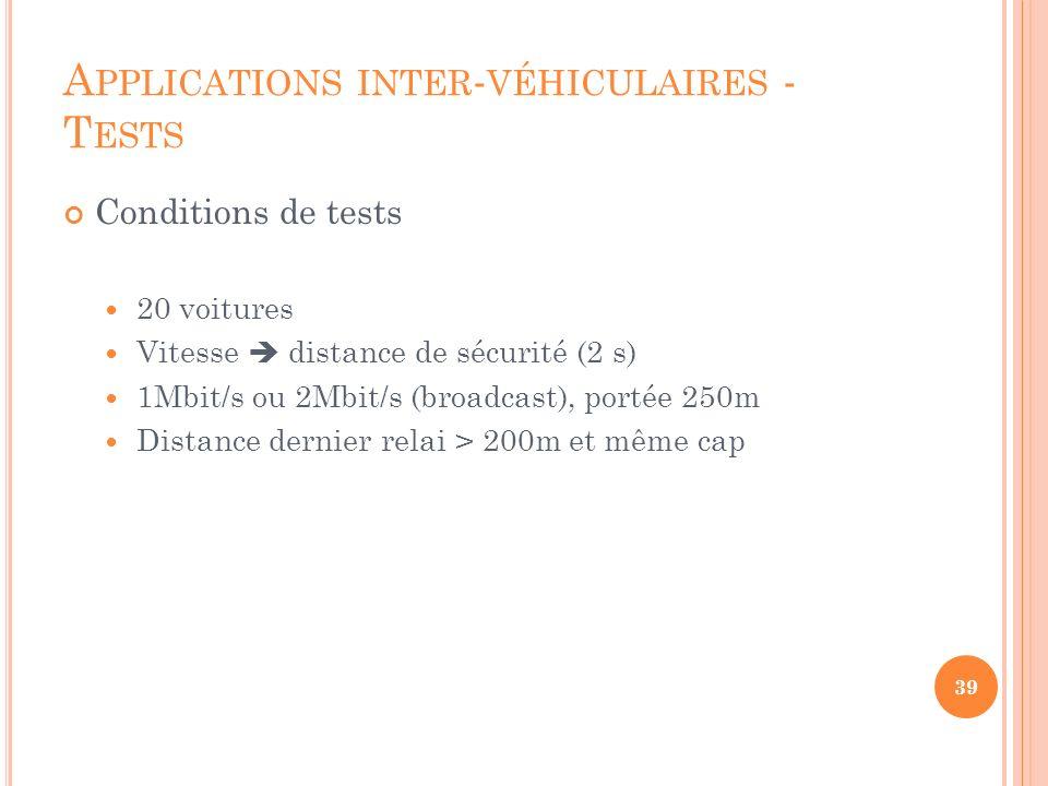 A PPLICATIONS INTER - VÉHICULAIRES - T ESTS Conditions de tests 20 voitures Vitesse distance de sécurité (2 s) 1Mbit/s ou 2Mbit/s (broadcast), portée