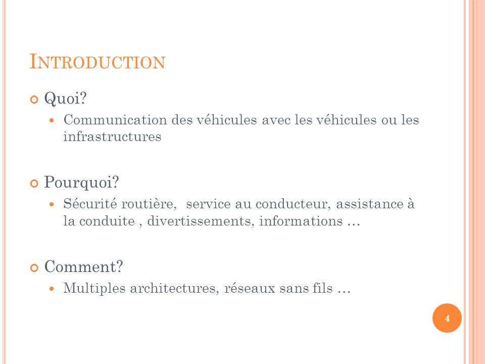 S OMMAIRE Introduction Architecture I2V,V2I V2V Applications inter-véhiculaires WiFi - Normes 802.11 p Protocoles avec routage (proactif, réactif, hybride) Alternative au routage (HOP) Tests Exemples d applications Conclusion 5
