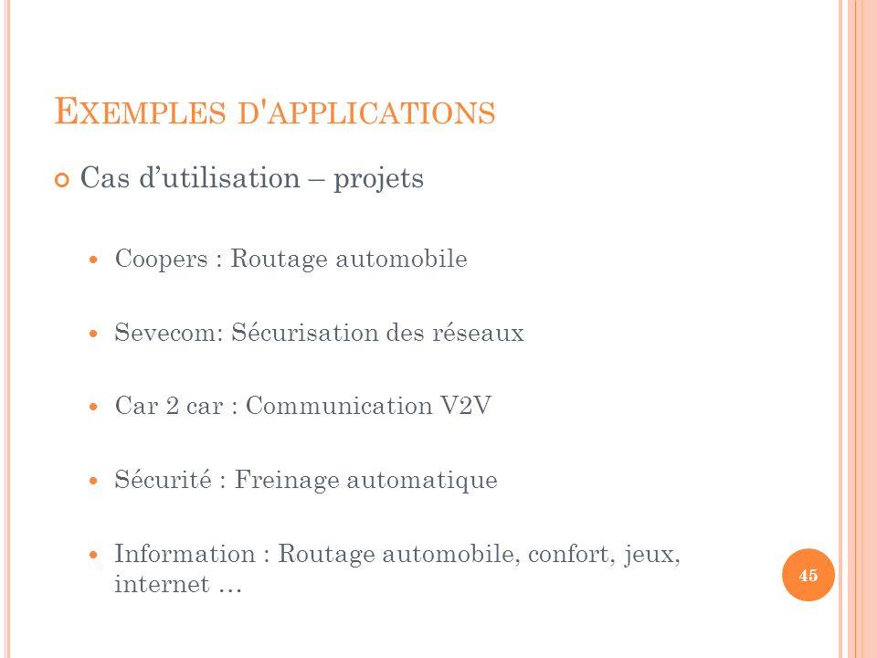 Cas dutilisation – projets Coopers : Routage automobile Sevecom: Sécurisation des réseaux Car 2 car : Communication V2V Sécurité : Freinage automatiqu
