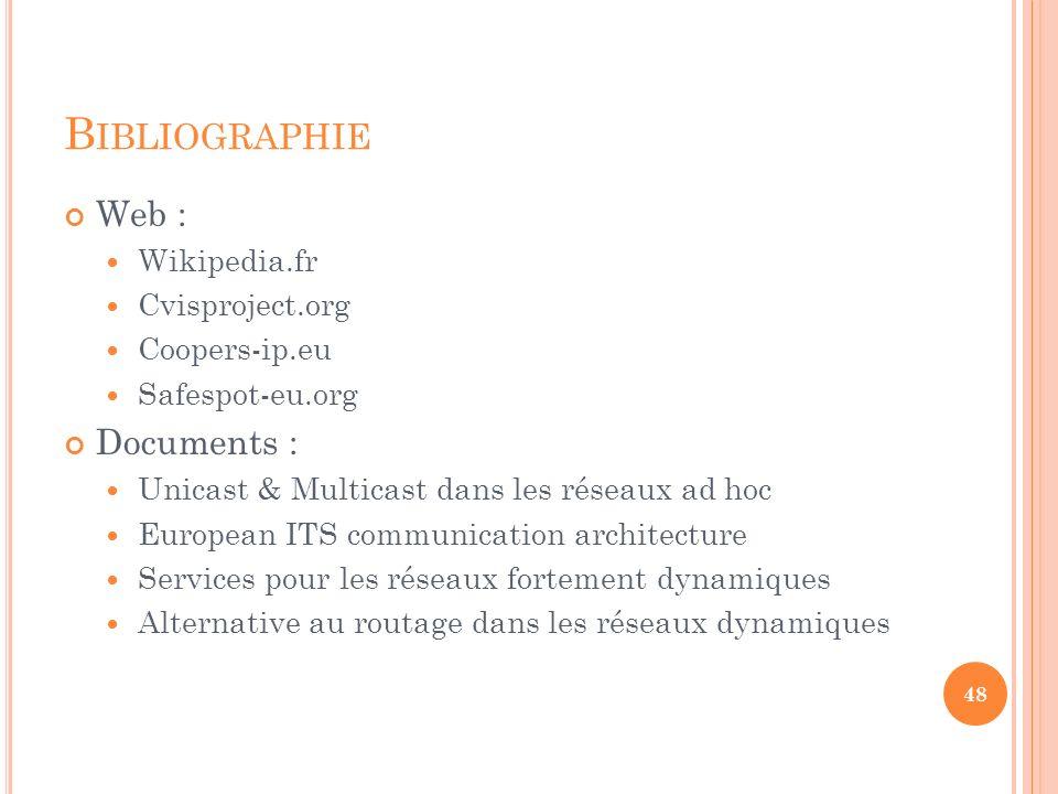 B IBLIOGRAPHIE Web : Wikipedia.fr Cvisproject.org Coopers-ip.eu Safespot-eu.org Documents : Unicast & Multicast dans les réseaux ad hoc European ITS c