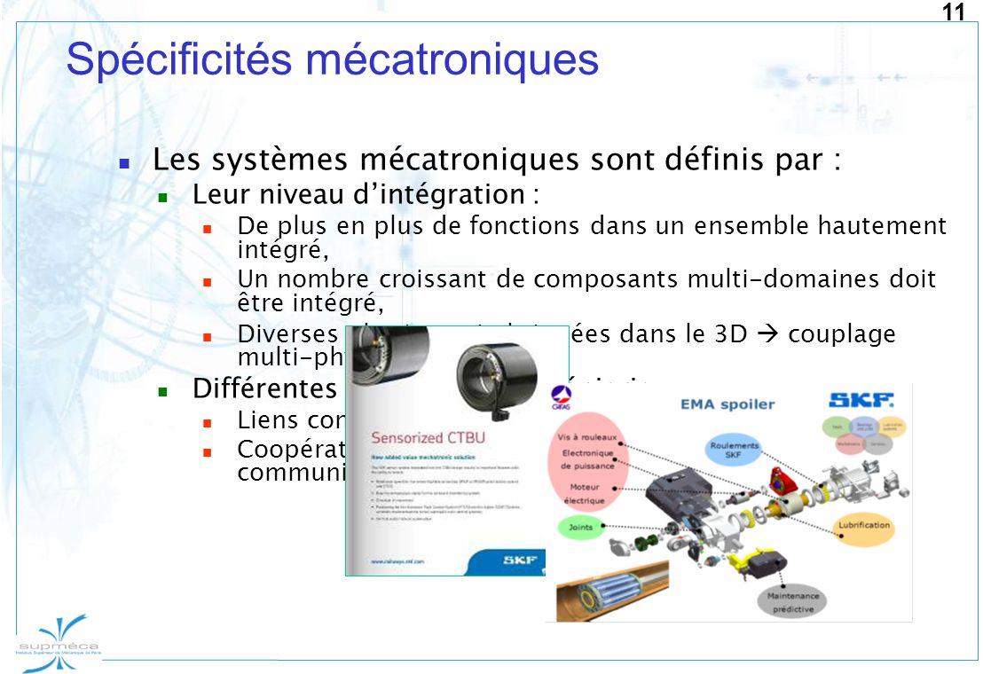 11 Spécificités mécatroniques Les systèmes mécatroniques sont définis par : Leur niveau dintégration : De plus en plus de fonctions dans un ensemble h