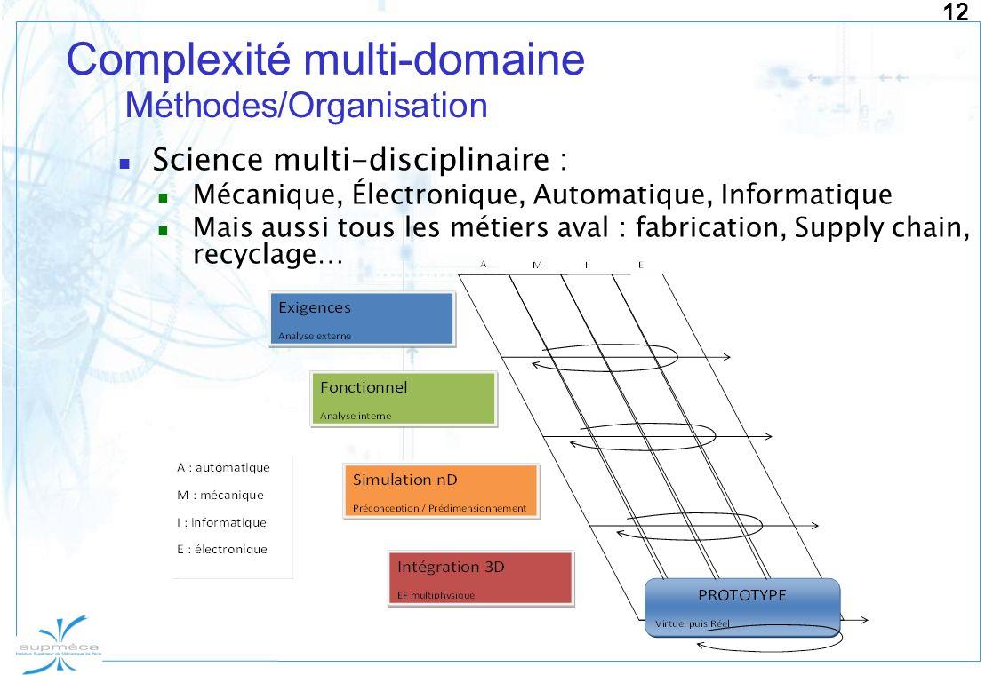 12 Complexité multi-domaine Science multi-disciplinaire : Mécanique, Électronique, Automatique, Informatique Mais aussi tous les métiers aval : fabric