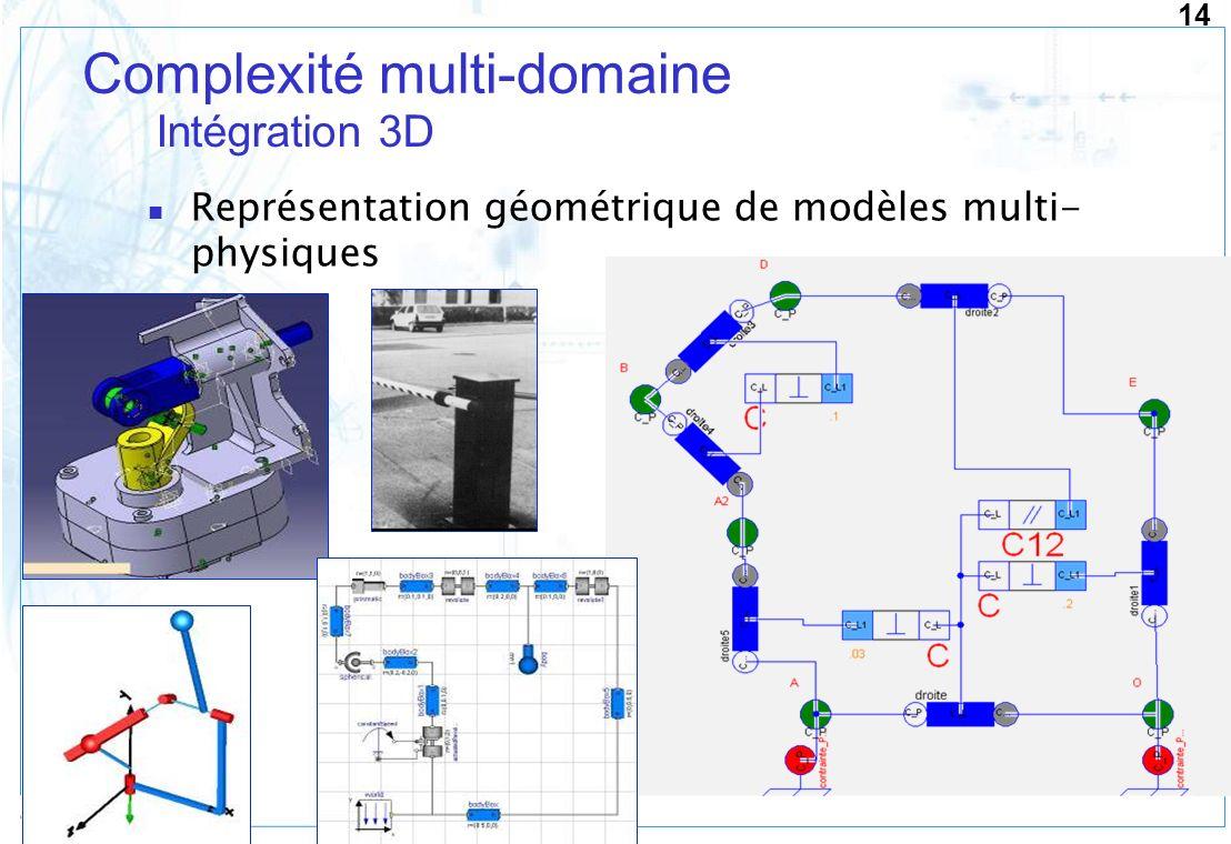14 Complexité multi-domaine Représentation géométrique de modèles multi- physiques Intégration 3D