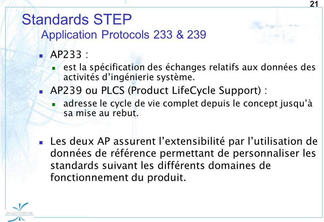 21 Standards STEP AP233 : est la spécification des échanges relatifs aux données des activités dingénierie système. AP239 ou PLCS (Product LifeCycle S