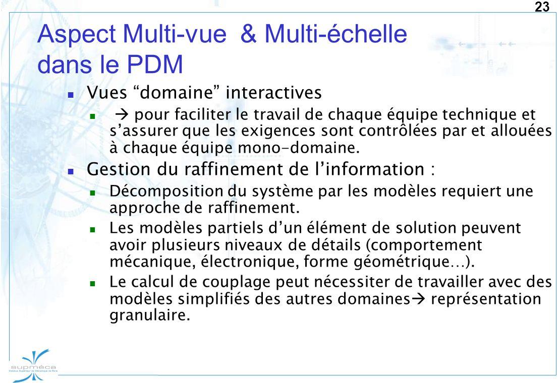 23 Aspect Multi-vue & Multi-échelle dans le PDM Vues domaine interactives pour faciliter le travail de chaque équipe technique et sassurer que les exi