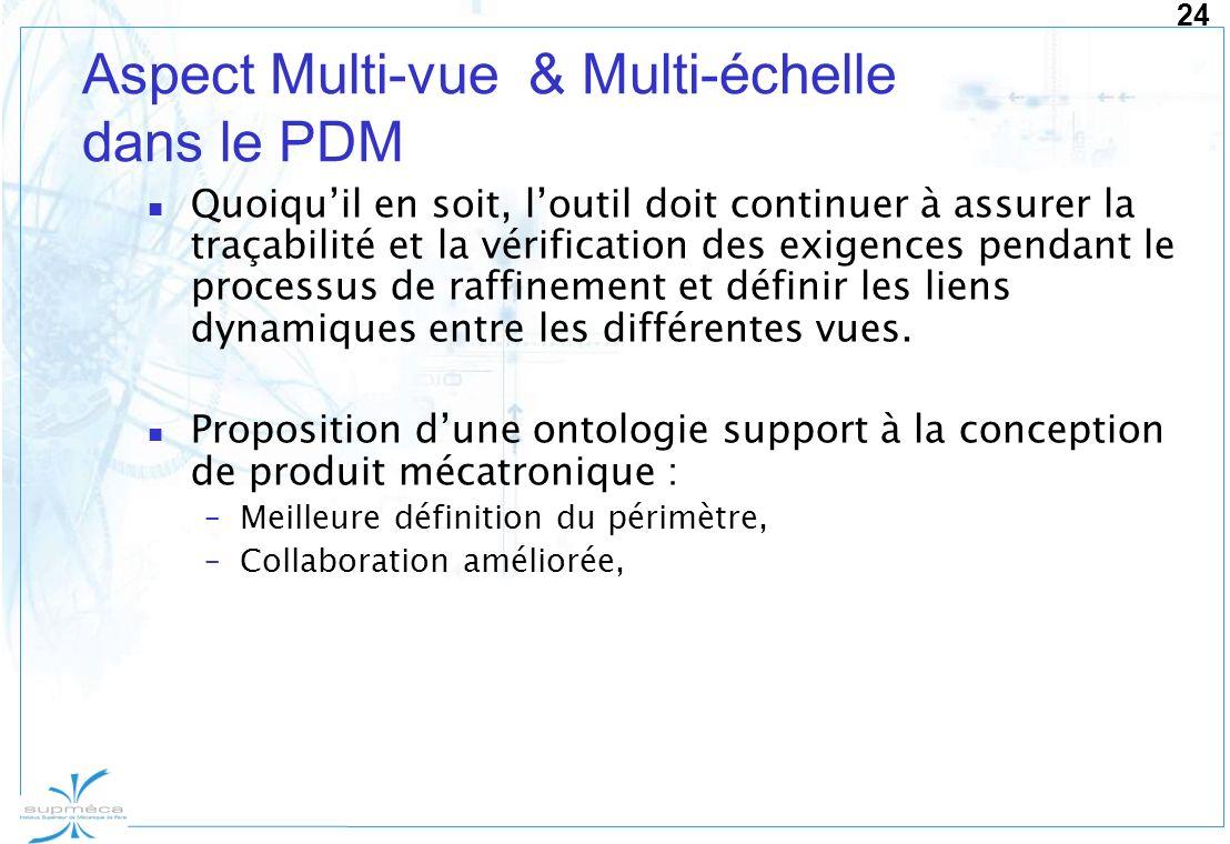 24 Aspect Multi-vue & Multi-échelle dans le PDM Quoiquil en soit, loutil doit continuer à assurer la traçabilité et la vérification des exigences pend