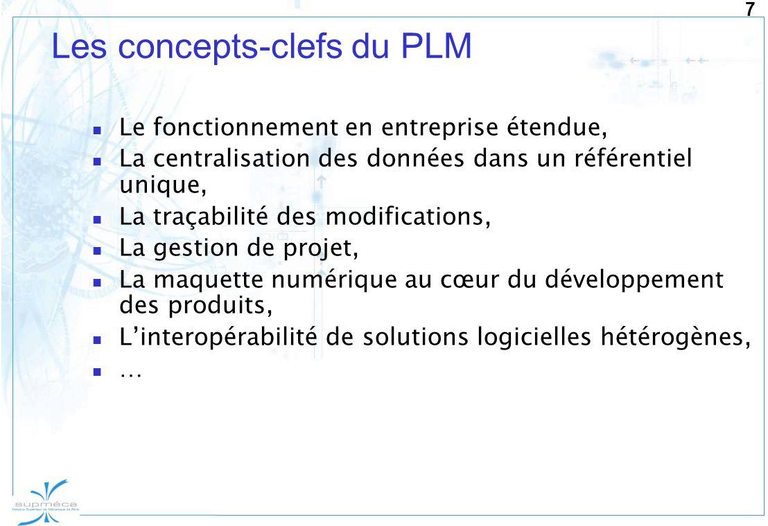 7 Les concepts-clefs du PLM Le fonctionnement en entreprise étendue, La centralisation des données dans un référentiel unique, La traçabilité des modi