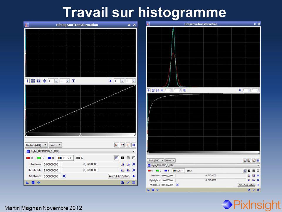 Travail sur histogramme Martin Magnan Novembre 2012