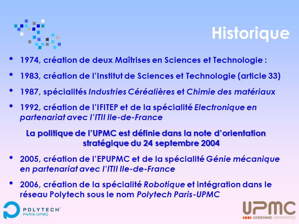 Historique 1974, création de deux Maîtrises en Sciences et Technologie : 1983, création de lInstitut de Sciences et Technologie (article 33) 1987, spé