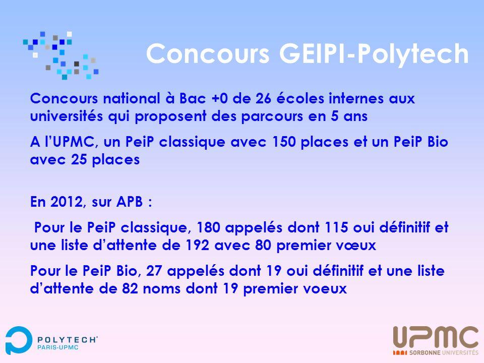 Concours GEIPI-Polytech Concours national à Bac +0 de 26 écoles internes aux universités qui proposent des parcours en 5 ans A lUPMC, un PeiP classiqu