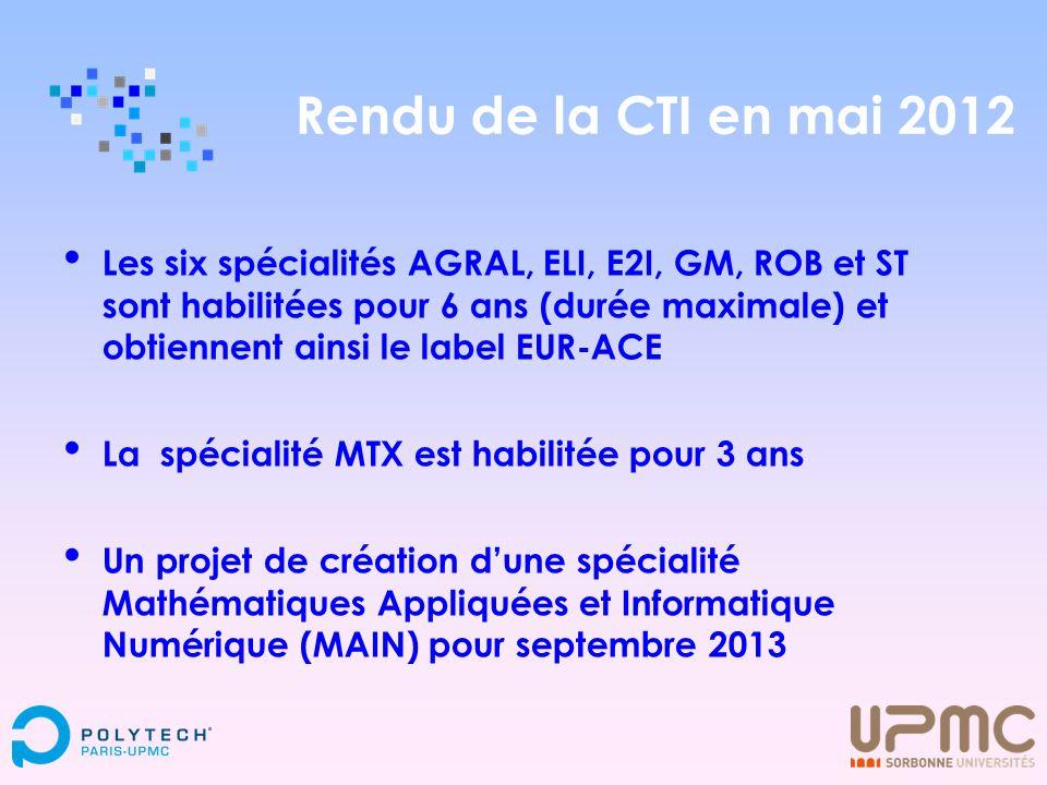 Rendu de la CTI en mai 2012 Les six spécialités AGRAL, ELI, E2I, GM, ROB et ST sont habilitées pour 6 ans (durée maximale) et obtiennent ainsi le labe