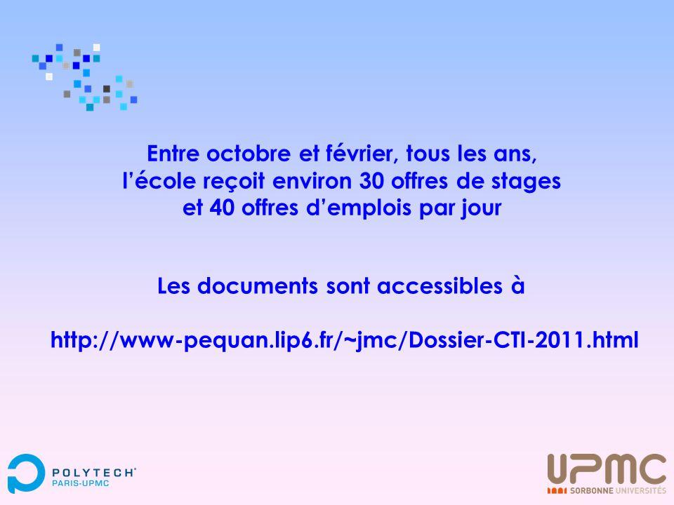 Entre octobre et février, tous les ans, lécole reçoit environ 30 offres de stages et 40 offres demplois par jour Les documents sont accessibles à http