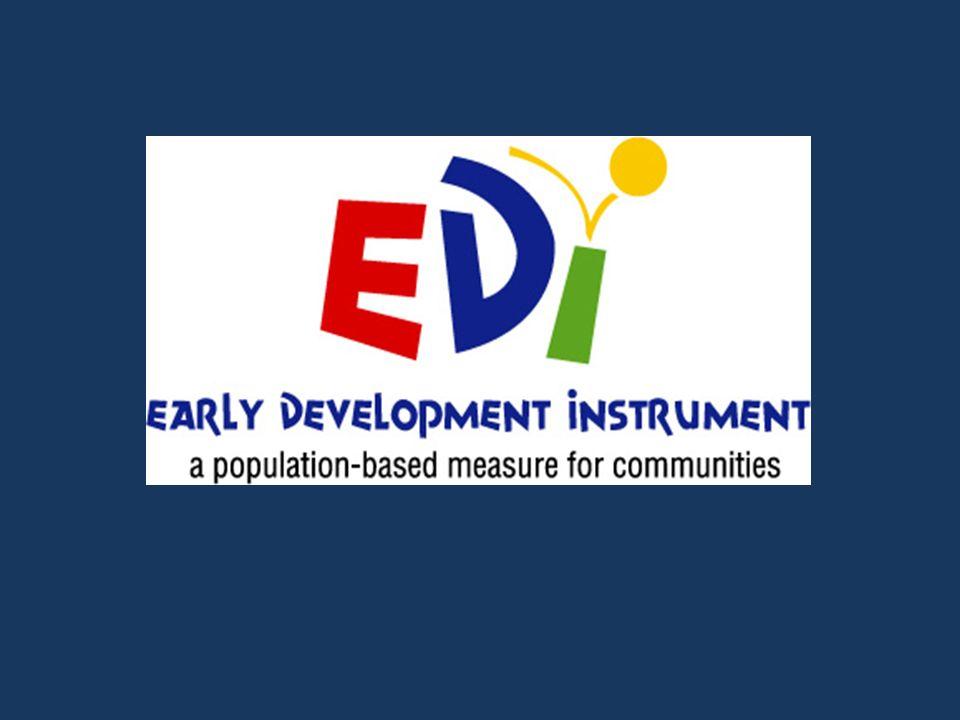 I nstrument de m esure du d éveloppement de la p etite e nfance Développé en 1997 à Offord Centre for Child Studies, McMaster University, par le Dr.