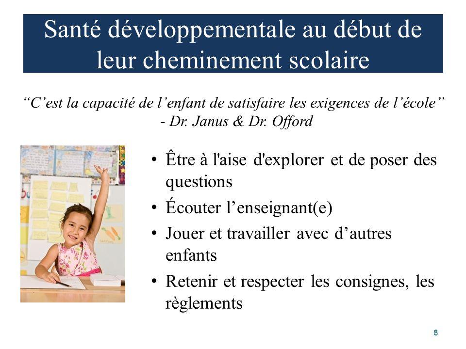 Évalue la capacité des enfants à apprendre en examinant les 5 domaines clés du développement de l enfant 1.
