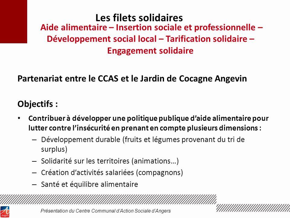Aide alimentaire – Insertion sociale et professionnelle – Développement social local – Tarification solidaire – Engagement solidaire Partenariat entre