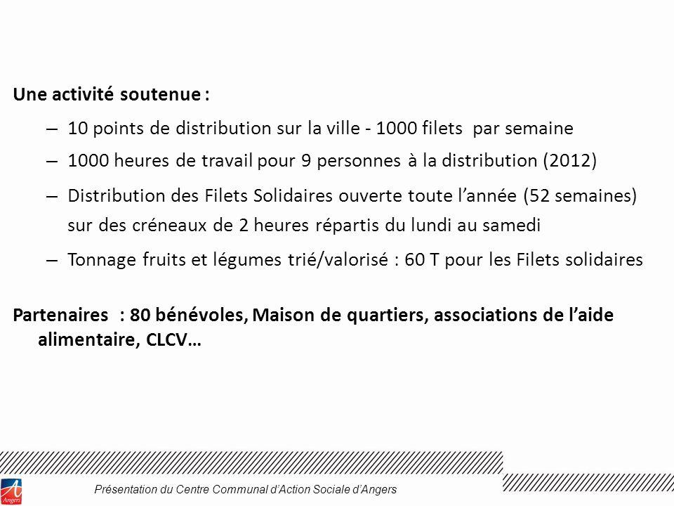 Une activité soutenue : – 10 points de distribution sur la ville - 1000 filets par semaine – 1000 heures de travail pour 9 personnes à la distribution