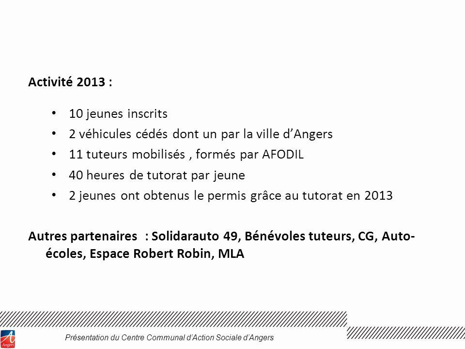 Activité 2013 : 10 jeunes inscrits 2 véhicules cédés dont un par la ville dAngers 11 tuteurs mobilisés, formés par AFODIL 40 heures de tutorat par jeu
