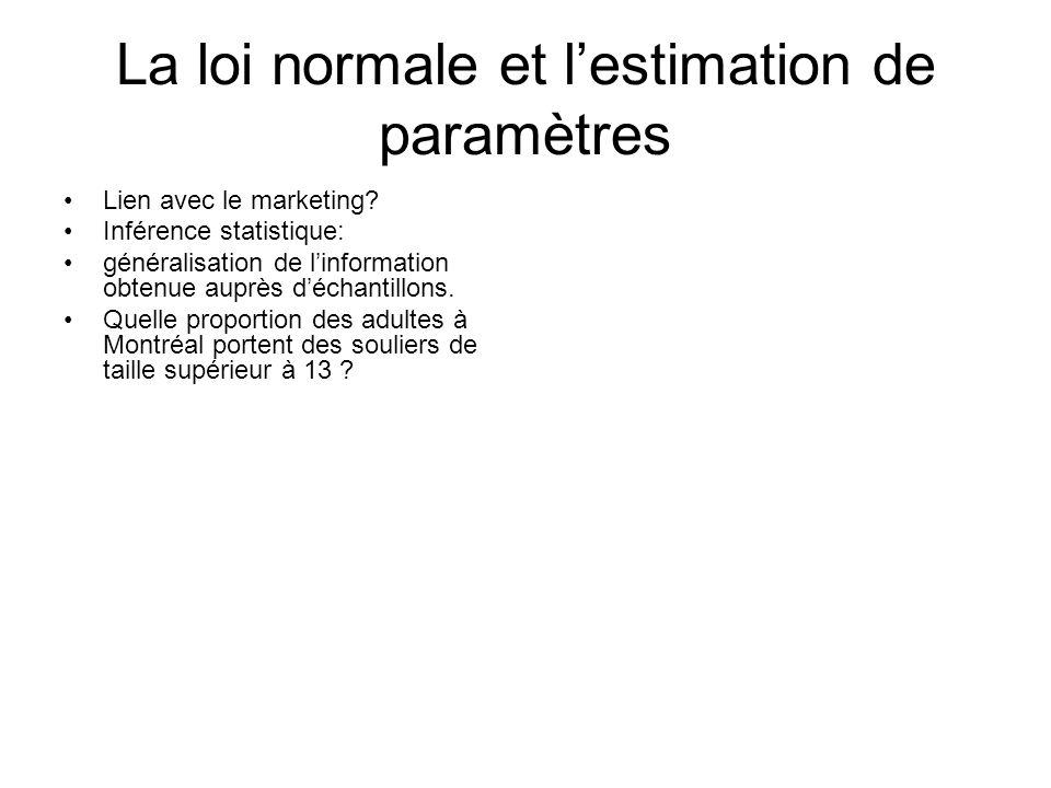 La loi normale et lestimation de paramètres Lien avec le marketing? Inférence statistique: généralisation de linformation obtenue auprès déchantillons