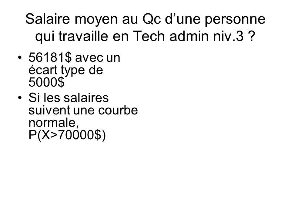 Salaire moyen au Qc dune personne qui travaille en Tech admin niv.3 ? 56181$ avec un écart type de 5000$ Si les salaires suivent une courbe normale, P