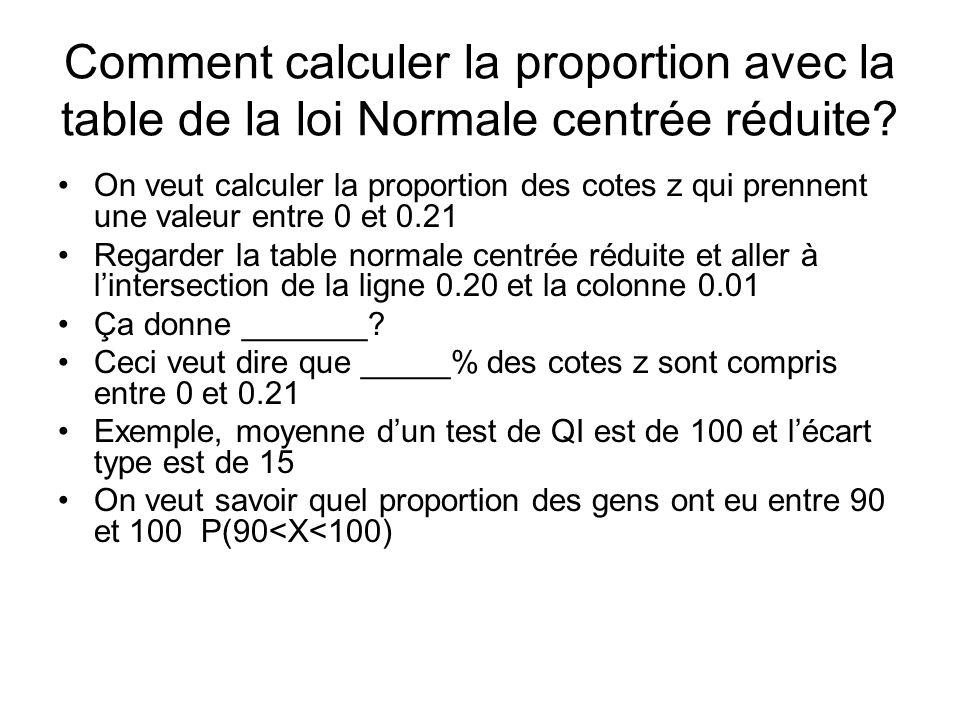 Comment calculer la proportion avec la table de la loi Normale centrée réduite? On veut calculer la proportion des cotes z qui prennent une valeur ent