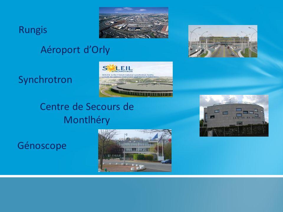 Synchrotron Rungis Aéroport dOrly Centre de Secours de Montlhéry Génoscope