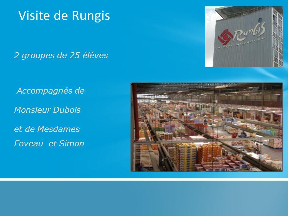 Visite de Rungis 2 groupes de 25 élèves Accompagnés de Monsieur Dubois et de Mesdames Foveau et Simon