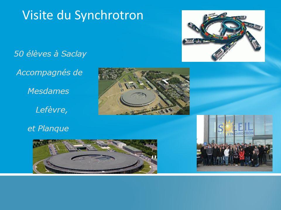 Visite du Synchrotron 50 élèves à Saclay Accompagnés de Mesdames Lefèvre, et Planque
