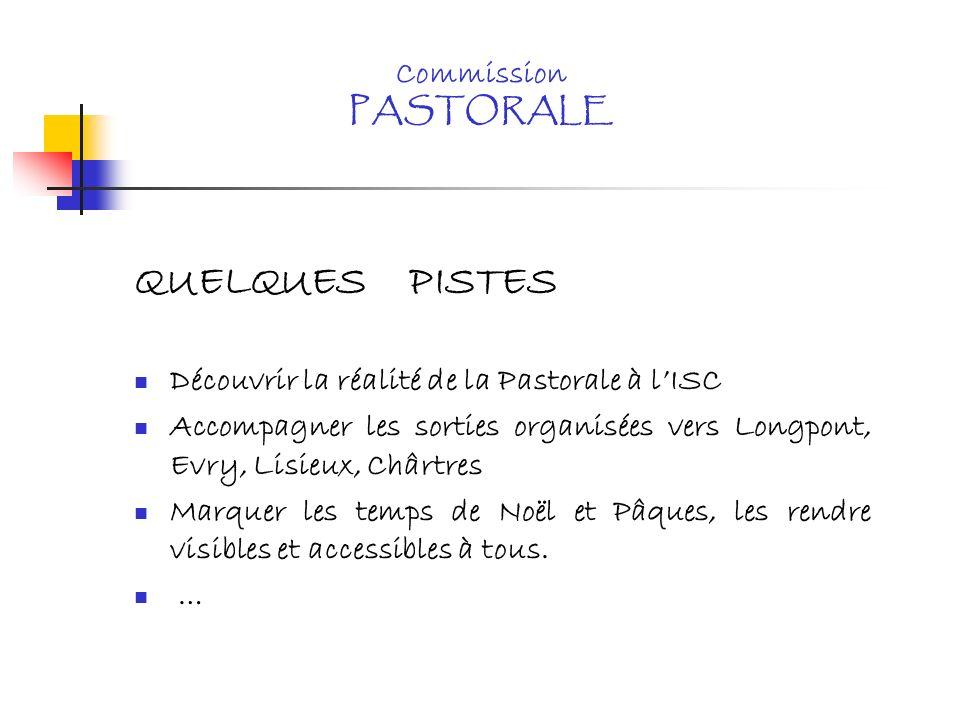Commission PASTORALE QUELQUES PISTES Découvrir la réalité de la Pastorale à lISC Accompagner les sorties organisées vers Longpont, Evry, Lisieux, Châr
