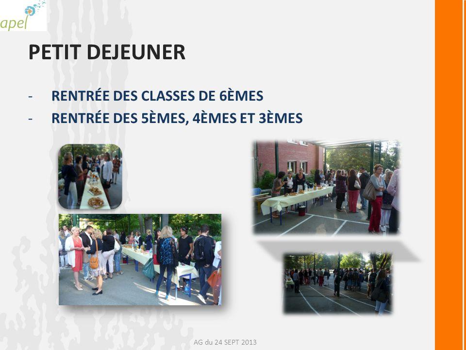PETIT DEJEUNER -RENTRÉE DES CLASSES DE 6ÈMES -RENTRÉE DES 5ÈMES, 4ÈMES ET 3ÈMES AG du 24 SEPT 2013