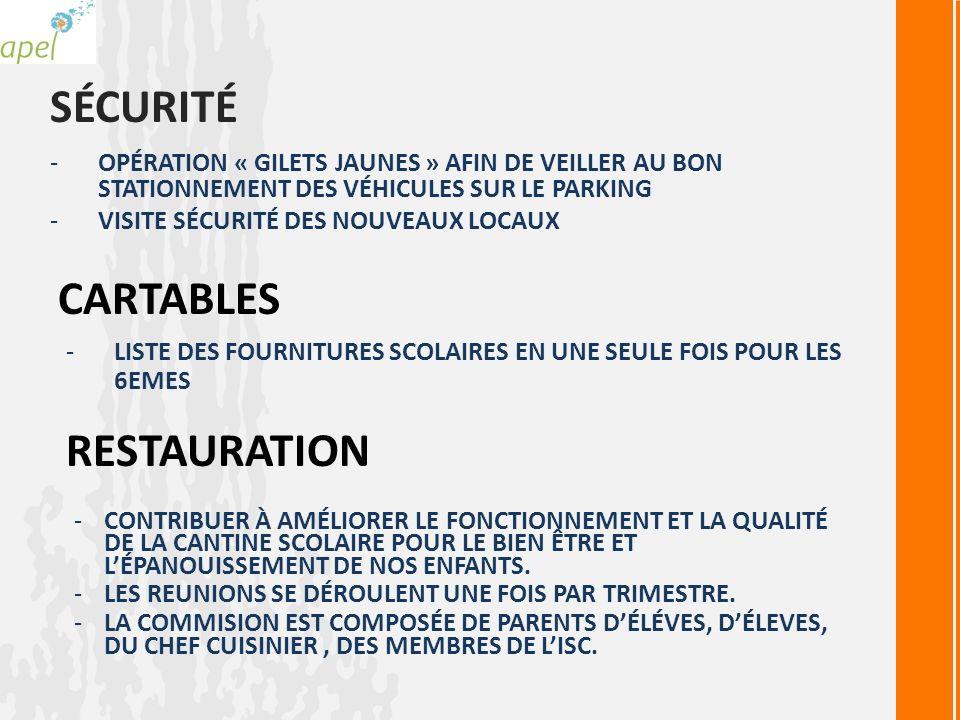SÉCURITÉ -OPÉRATION « GILETS JAUNES » AFIN DE VEILLER AU BON STATIONNEMENT DES VÉHICULES SUR LE PARKING -VISITE SÉCURITÉ DES NOUVEAUX LOCAUX CARTABLES