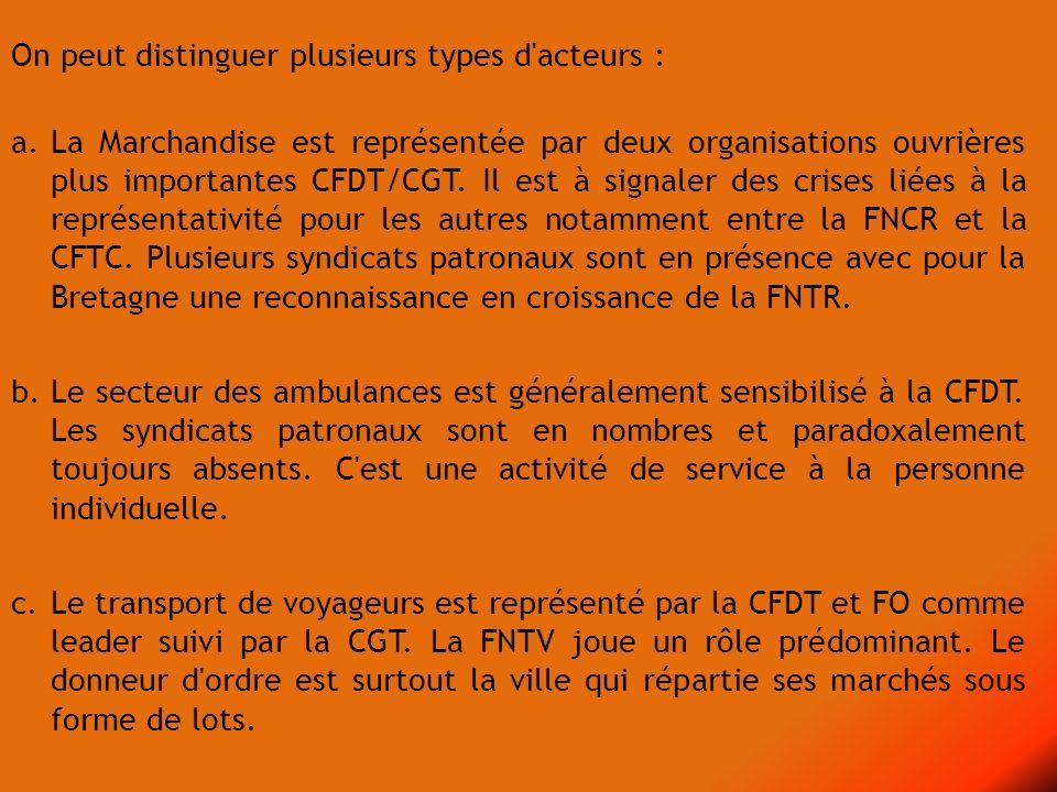 On peut distinguer plusieurs types d'acteurs : a.La Marchandise est représentée par deux organisations ouvrières plus importantes CFDT/CGT. Il est à s