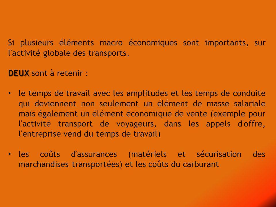 Si plusieurs éléments macro économiques sont importants, sur l'activité globale des transports, DEUX DEUX sont à retenir : le temps de travail avec le