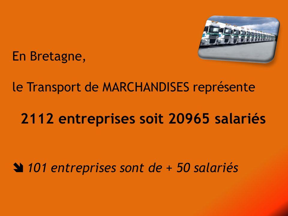 En Bretagne, le Transport de MARCHANDISES représente 2112 entreprises soit 20965 salariés 101 entreprises sont de + 50 salariés
