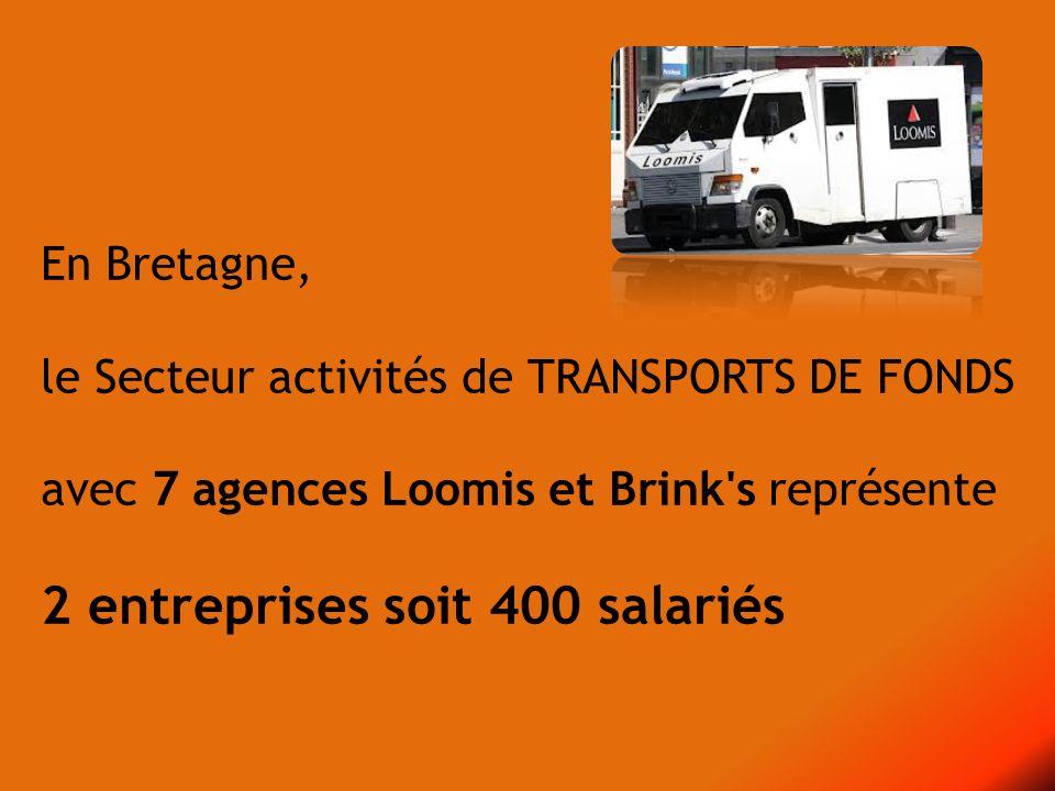 En Bretagne, le Secteur activités de TRANSPORTS DE FONDS avec 7 agences Loomis et Brink's représente 2 entreprises soit 400 salariés