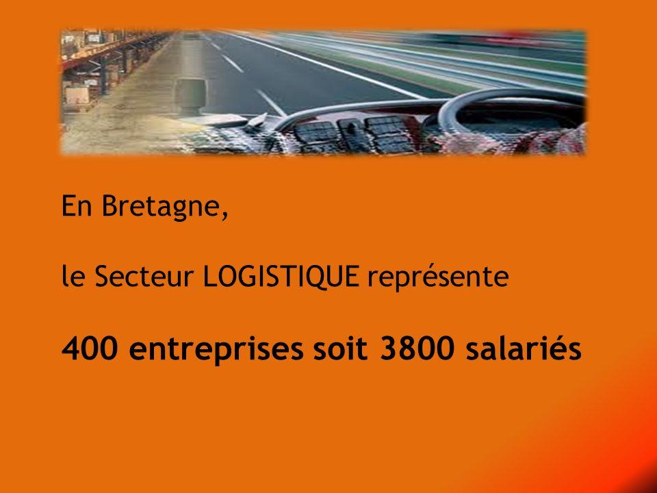En Bretagne, le Secteur LOGISTIQUE représente 400 entreprises soit 3800 salariés