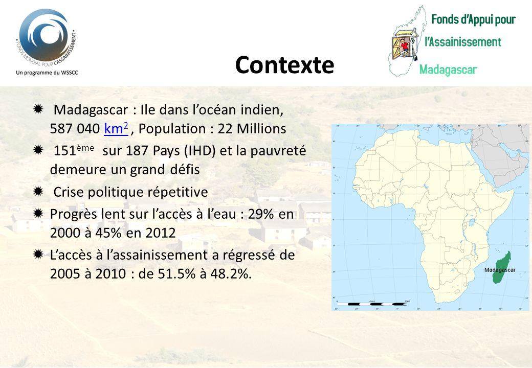Contexte Madagascar : Ile dans locéan indien, 587 040 km 2, Population : 22 Millionskm 2 151 ème sur 187 Pays (IHD) et la pauvreté demeure un grand dé