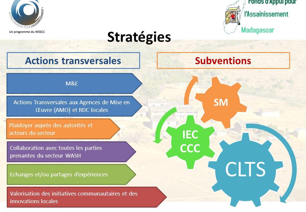 CLTS IEC CCC SM Actions Transversales aux Agences de Mise en Œuvre (AMO) et RDC locales Plaidoyer auprès des autorités et acteurs du secteur Collabora